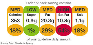 What to look for when reading foodlabels?